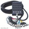 Multicore kablovi
