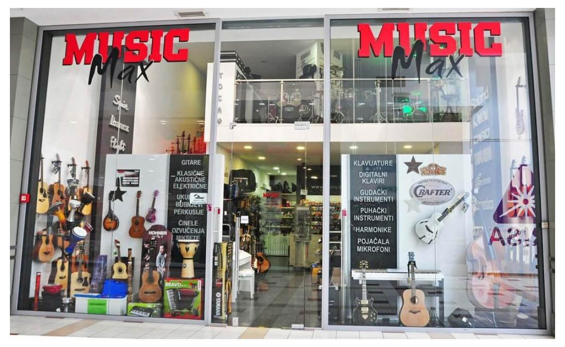 Jednostavan vodič za kupnju gitare